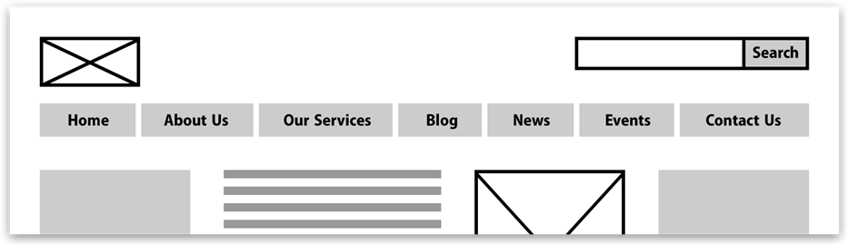 Navigation on a wireframe of a web page highlighted