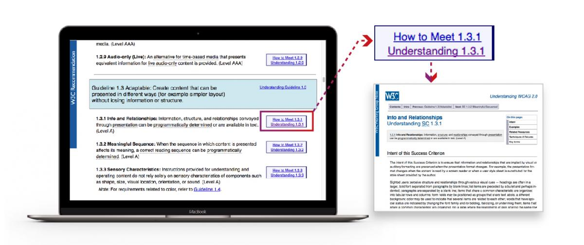 Screengrab showing the 'understanding' link being clicked on in the accessibility guidelines document