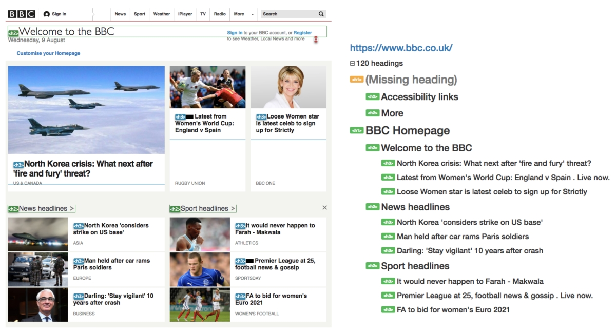 An example of BBC's homepage with their heading structure outlined, alongside with an example of a correct heading structure
