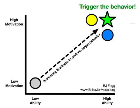 BMAT Behavioural model graph