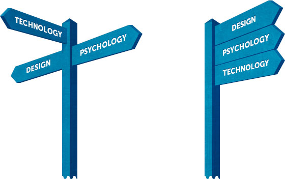 One sign post showing the three disciplines of design, technology and psychology all going in different directions and another sign post showing them going in the same direction