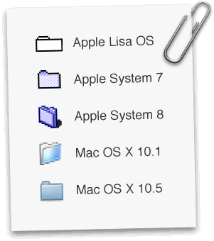 Folder icons from Apple's operating systems through the ages