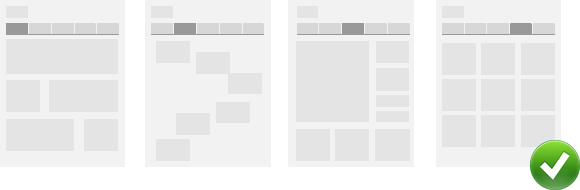 Diagram showing how pages that each have a unique layout are easier fo the user to remember and differentiate