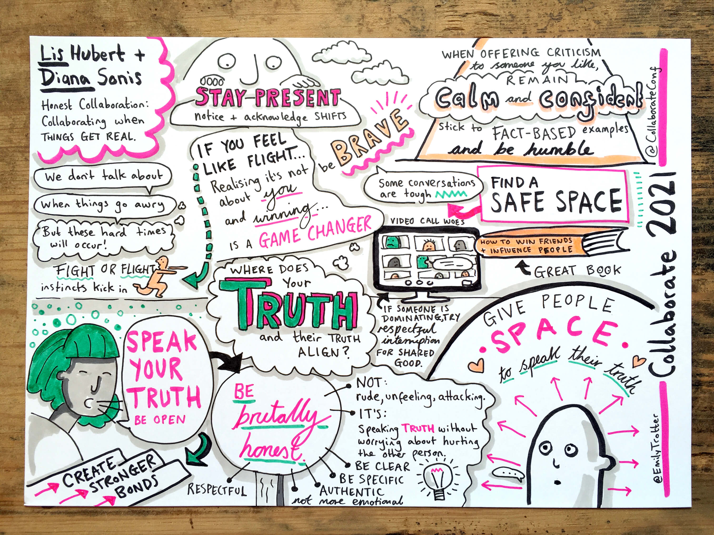 Sketch notes on wooden table