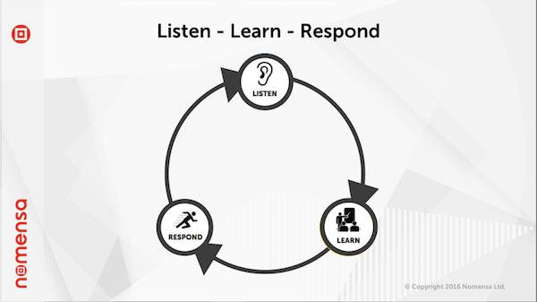 Listen, learn, respond