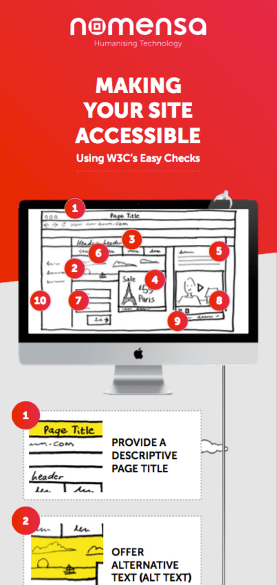 Infographic showing checklist of ten factors to improve web accessibility